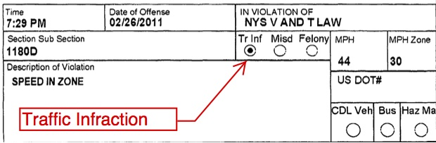 Traffic Infractions v  Misdemeanors | Herkimer County NY